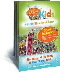 KIDS-BIBLE-TIMELINE-CHART.jpg